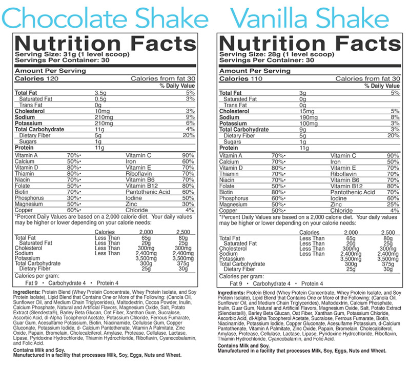Ideal Shape Chocolate Nutrition Facts